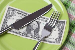 Food Cost Formula